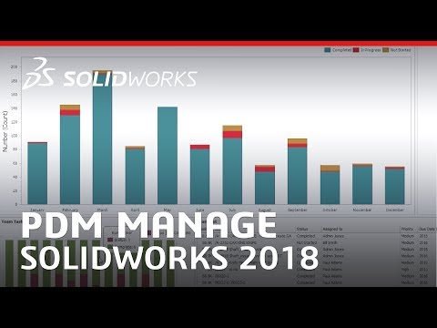 SOLIDWORKS PDM Manage 2018